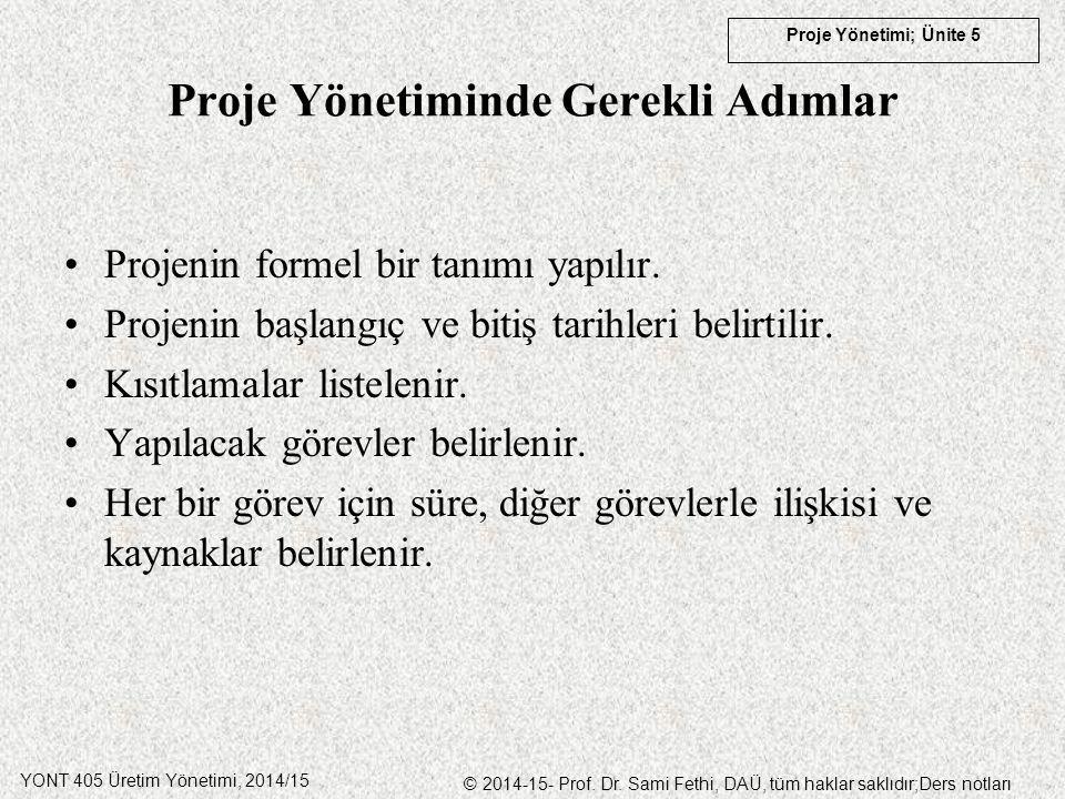 YONT 405 Üretim Yönetimi, 2014/15 © 2014-15- Prof. Dr. Sami Fethi, DAÜ, tüm haklar saklıdır;Ders notları Proje Yönetimi; Ünite 5 Proje Yönetiminde Ger