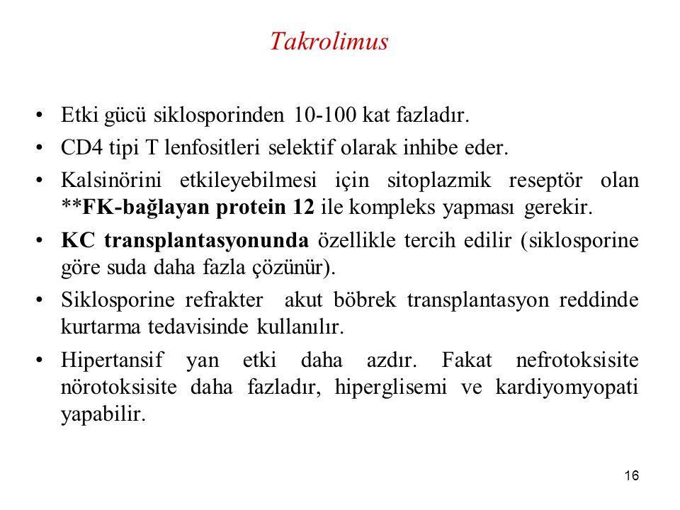 16 Takrolimus Etki gücü siklosporinden 10-100 kat fazladır. CD4 tipi T lenfositleri selektif olarak inhibe eder. Kalsinörini etkileyebilmesi için sito