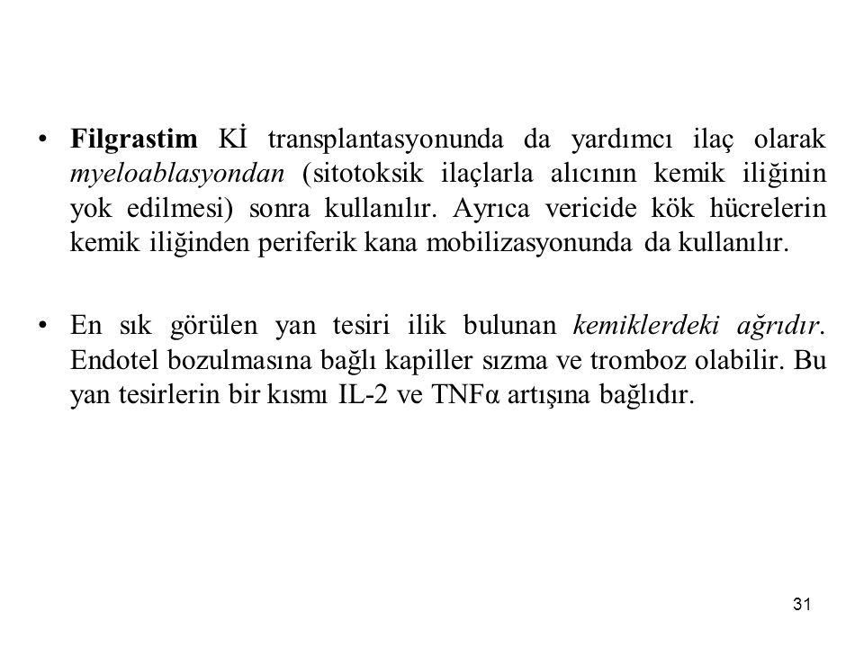 31 Filgrastim Kİ transplantasyonunda da yardımcı ilaç olarak myeloablasyondan (sitotoksik ilaçlarla alıcının kemik iliğinin yok edilmesi) sonra kullan