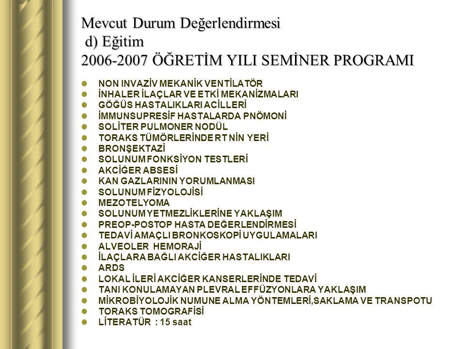Mevcut Durum Değerlendirmesi d) Eğitim 2006-2007 ÖĞRETİM YILI SEMİNER PROGRAMI NON INVAZİV MEKANİK VENTİLATÖR İNHALER İLAÇLAR VE ETKİ MEKANİZMALARI GÖĞÜS HASTALIKLARI ACİLLERİ İMMUNSUPRESİF HASTALARDA PNÖMONİ SOLİTER PULMONER NODÜL TORAKS TÜMÖRLERİNDE RT NİN YERİ BRONŞEKTAZİ SOLUNUM FONKSİYON TESTLERİ AKCİĞER ABSESİ KAN GAZLARININ YORUMLANMASI SOLUNUM FİZYOLOJİSİ MEZOTELYOMA SOLUNUM YETMEZLİKLERİNE YAKLAŞIM PREOP-POSTOP HASTA DEĞERLENDİRMESİ TEDAVİ AMAÇLI BRONKOSKOPİ UYGULAMALARI ALVEOLER HEMORAJİ İLAÇLARA BAĞLI AKCİĞER HASTALIKLARI ARDS LOKAL İLERİ AKCİĞER KANSERLERİNDE TEDAVİ TANI KONULAMAYAN PLEVRAL EFFÜZYONLARA YAKLAŞIM MİKROBİYOLOJİK NUMUNE ALMA YÖNTEMLERİ,SAKLAMA VE TRANSPOTU TORAKS TOMOGRAFİSİ LİTERATÜR : 15 saat
