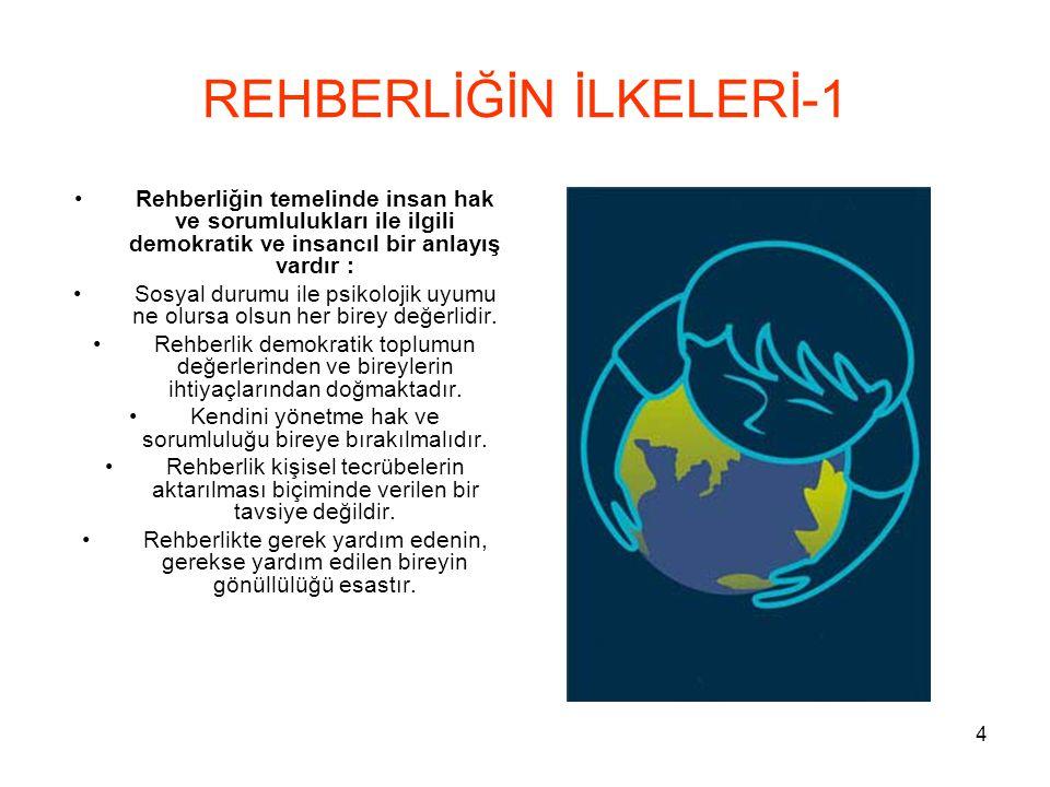 4 REHBERLİĞİN İLKELERİ-1 Rehberliğin temelinde insan hak ve sorumlulukları ile ilgili demokratik ve insancıl bir anlayış vardır : Sosyal durumu ile ps