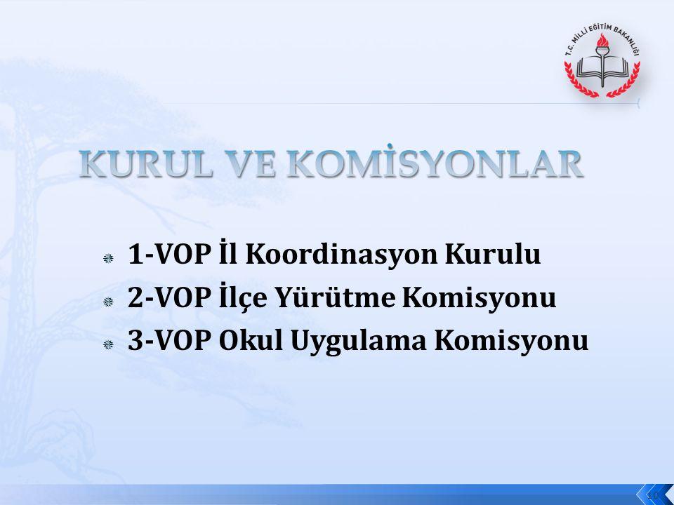  1-VOP İl Koordinasyon Kurulu  2-VOP İlçe Yürütme Komisyonu  3-VOP Okul Uygulama Komisyonu 10