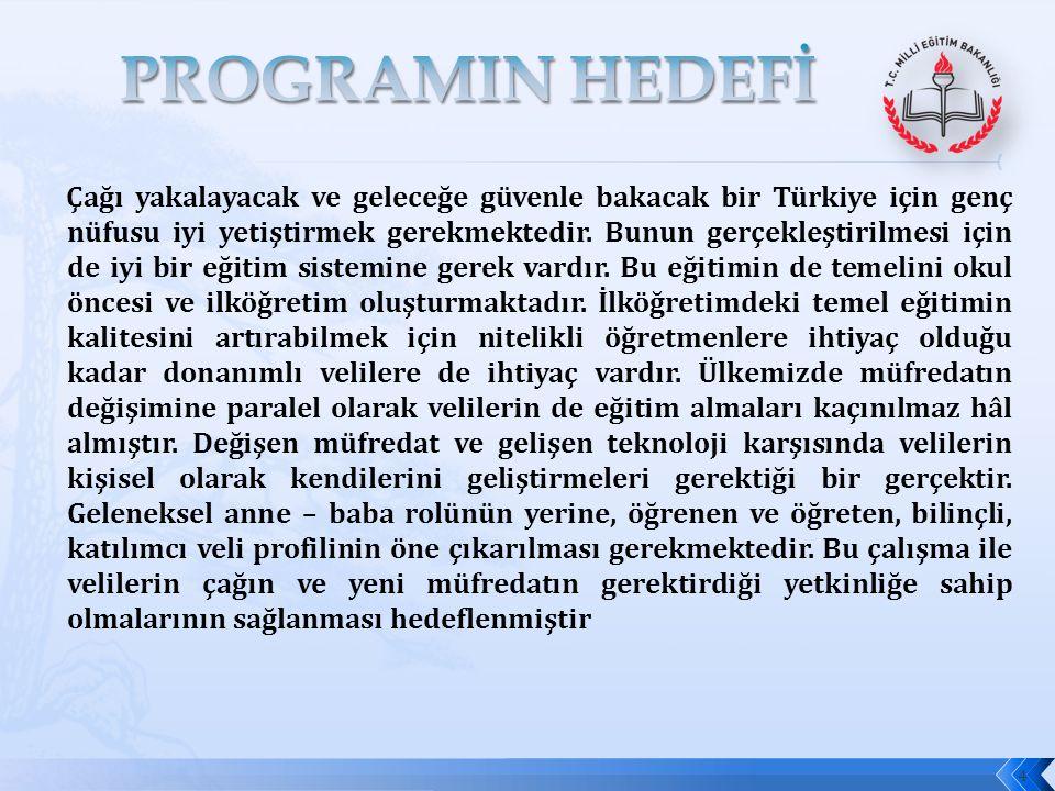 Çağı yakalayacak ve geleceğe güvenle bakacak bir Türkiye için genç nüfusu iyi yetiştirmek gerekmektedir. Bunun gerçekleştirilmesi için de iyi bir eğit