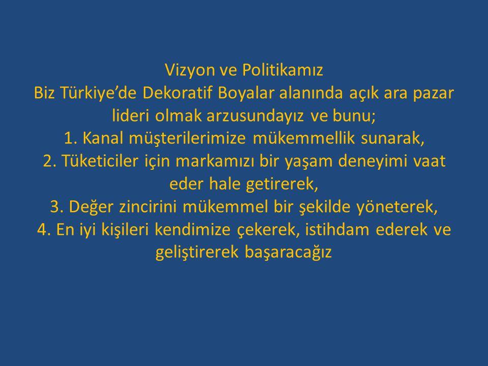 Vizyon ve Politikamız Biz Türkiye'de Dekoratif Boyalar alanında açık ara pazar lideri olmak arzusundayız ve bunu; 1. Kanal müşterilerimize mükemmellik