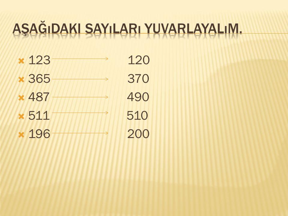 Aşağıdaki toplama işlemlerini yapalım. 3125 +900= 1584 + 30= 500 + 7104=