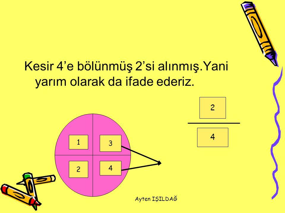 Ayten IŞILDAĞ Kesir 4'e bölünmüş 2'si alınmış.Yani yarım olarak da ifade ederiz. 2 4 1 2 3 4