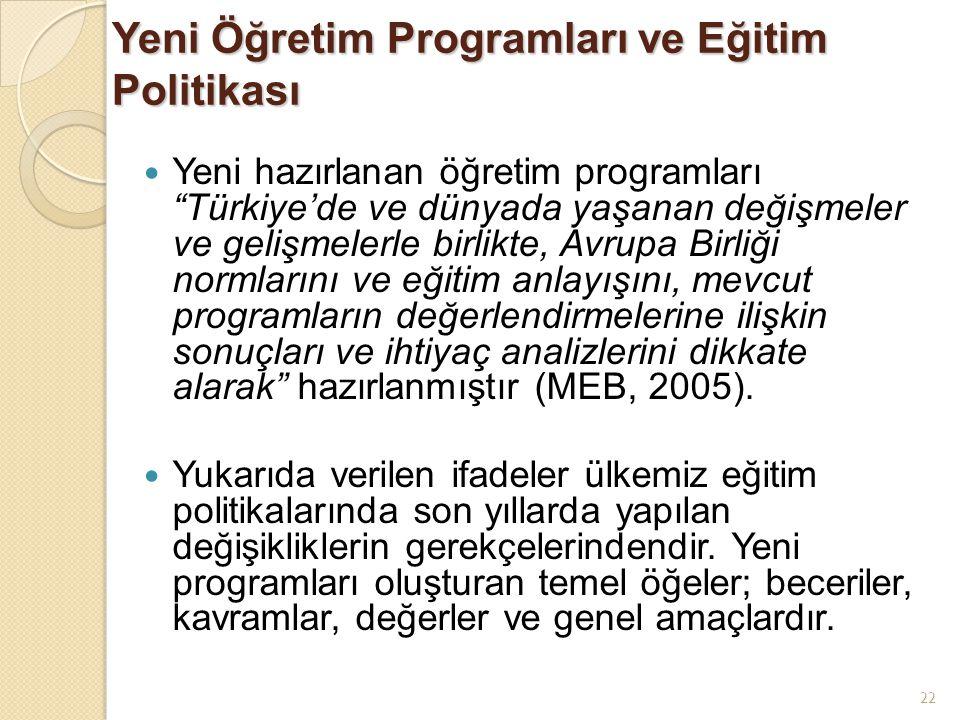 22 Yeni hazırlanan öğretim programları Türkiye'de ve dünyada yaşanan değişmeler ve gelişmelerle birlikte, Avrupa Birliği normlarını ve eğitim anlayışını, mevcut programların değerlendirmelerine ilişkin sonuçları ve ihtiyaç analizlerini dikkate alarak hazırlanmıştır (MEB, 2005).