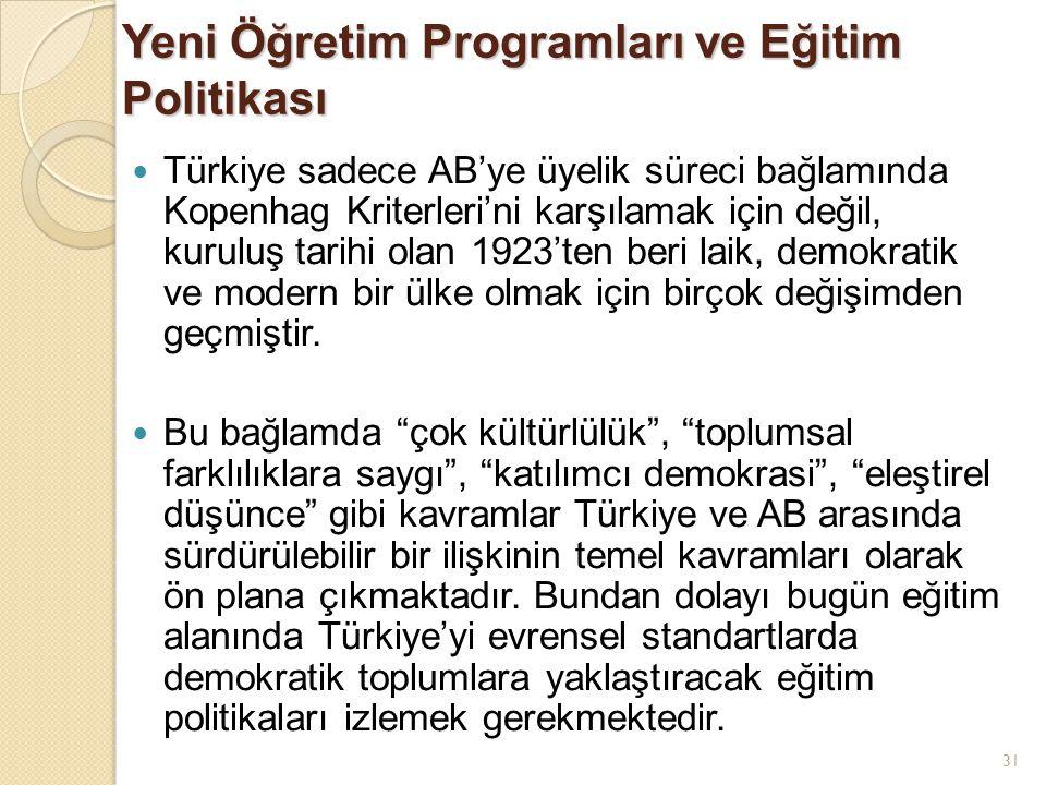 31 Türkiye sadece AB'ye üyelik süreci bağlamında Kopenhag Kriterleri'ni karşılamak için değil, kuruluş tarihi olan 1923'ten beri laik, demokratik ve modern bir ülke olmak için birçok değişimden geçmiştir.