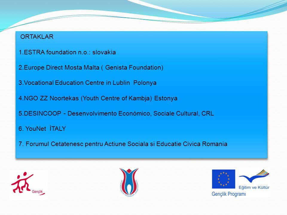 ORTAKLAR 1.ESTRA foundation n.o.: slovakia 2.Europe Direct Mosta Malta ( Genista Foundation) 3.Vocational Education Centre in Lublin Polonya 4.NGO ZZ