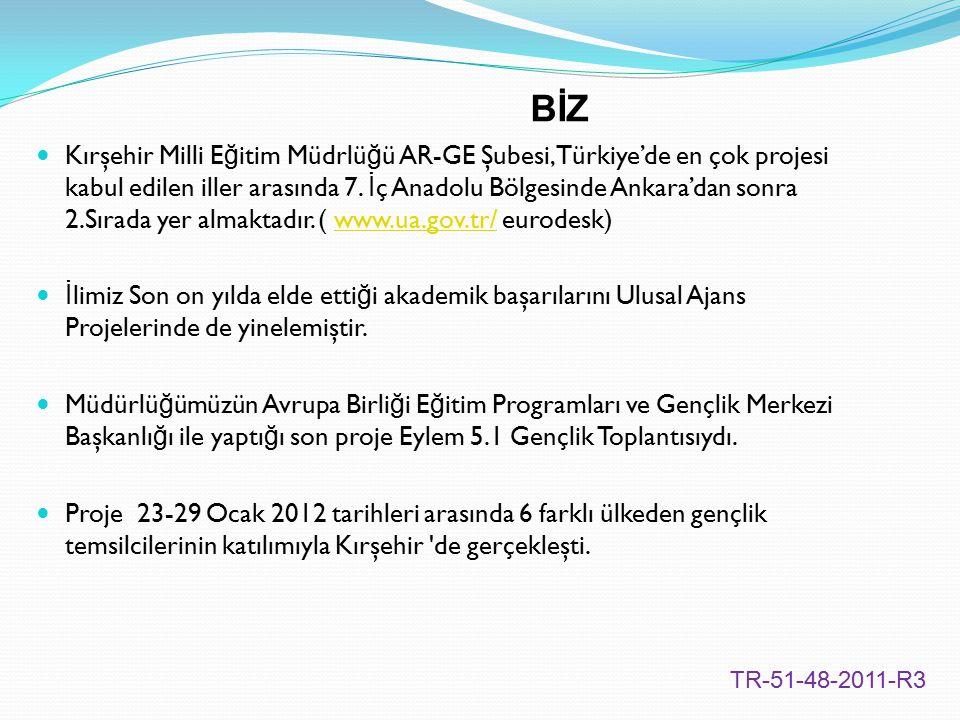 Kırşehir Milli E ğ itim Müdrlü ğ ü AR-GE Şubesi, Türkiye'de en çok projesi kabul edilen iller arasında 7. İ ç Anadolu Bölgesinde Ankara'dan sonra 2.Sı