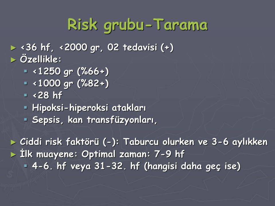 Risk grubu-Tarama ► <36 hf, <2000 gr, 02 tedavisi (+) ► Özellikle:  <1250 gr (%66+)  <1000 gr (%82+)  <28 hf  Hipoksi-hiperoksi atakları  Sepsis, kan transfüzyonları, ► Ciddi risk faktörü (-): Taburcu olurken ve 3-6 aylıkken ► İlk muayene: Optimal zaman: 7-9 hf  4-6.