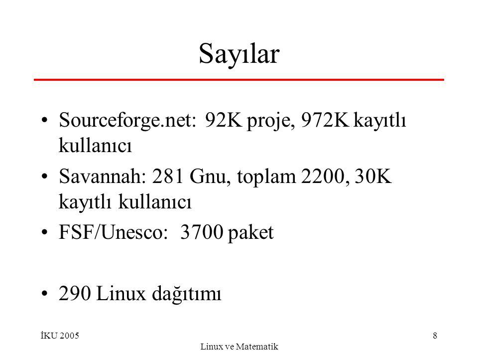 İKU 2005 Linux ve Matematik 8 Sayılar Sourceforge.net: 92K proje, 972K kayıtlı kullanıcı Savannah: 281 Gnu, toplam 2200, 30K kayıtlı kullanıcı FSF/Unesco: 3700 paket 290 Linux dağıtımı