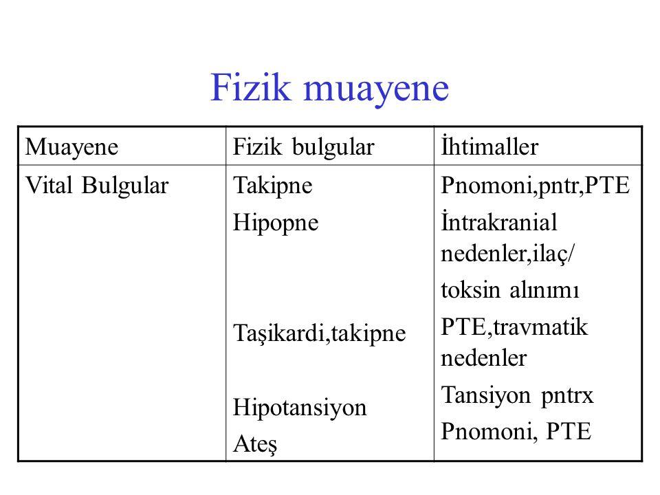Fizik muayene MuayeneFizik bulgularİhtimaller Vital BulgularTakipne Hipopne Taşikardi,takipne Hipotansiyon Ateş Pnomoni,pntr,PTE İntrakranial nedenler,ilaç/ toksin alınımı PTE,travmatik nedenler Tansiyon pntrx Pnomoni, PTE