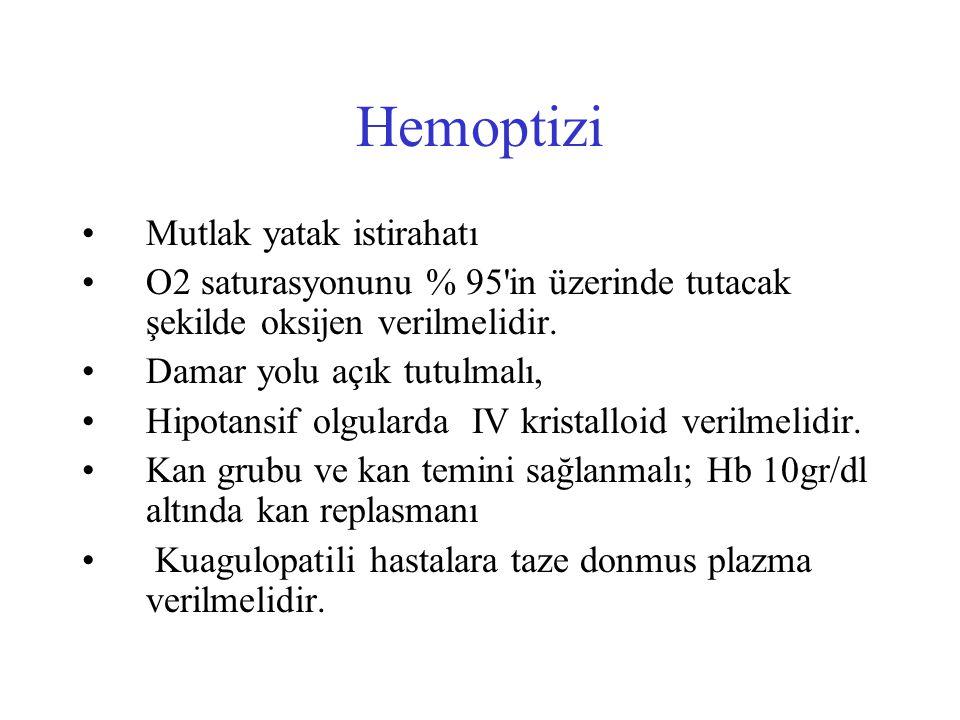 Hemoptizi Mutlak yatak istirahatı O2 saturasyonunu % 95 in üzerinde tutacak şekilde oksijen verilmelidir.