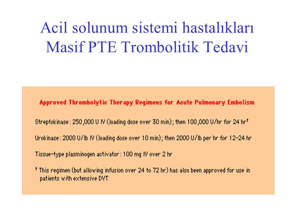 Acil solunum sistemi hastalıkları Masif PTE Trombolitik Tedavi