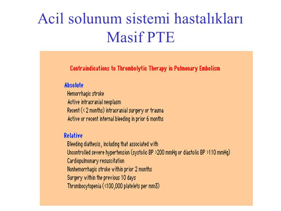 Acil solunum sistemi hastalıkları Masif PTE