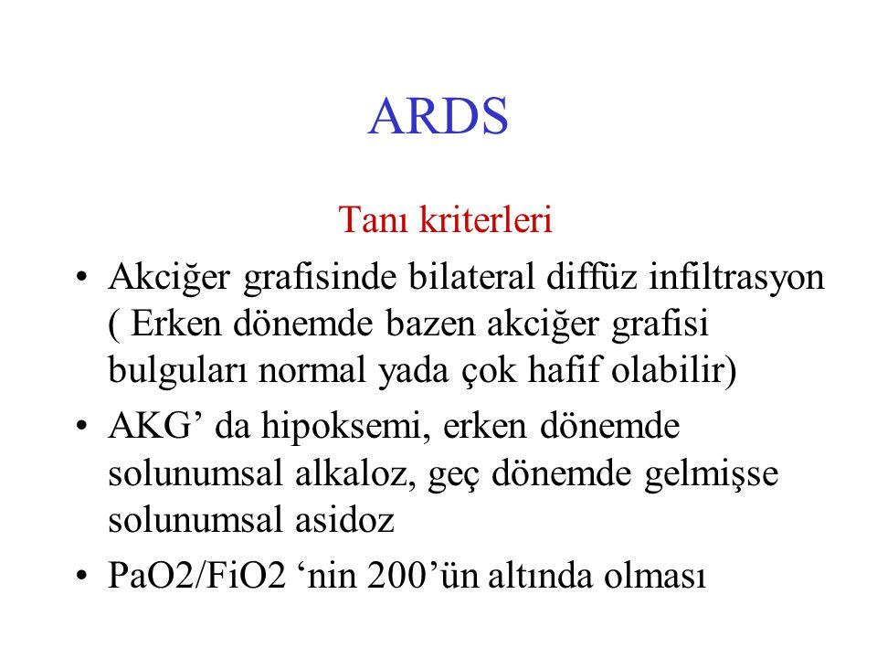 ARDS Tanı kriterleri Akciğer grafisinde bilateral diffüz infiltrasyon ( Erken dönemde bazen akciğer grafisi bulguları normal yada çok hafif olabilir) AKG' da hipoksemi, erken dönemde solunumsal alkaloz, geç dönemde gelmişse solunumsal asidoz PaO2/FiO2 'nin 200'ün altında olması