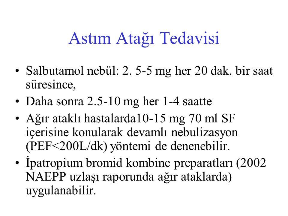 Astım Atağı Tedavisi Salbutamol nebül: 2.5-5 mg her 20 dak.