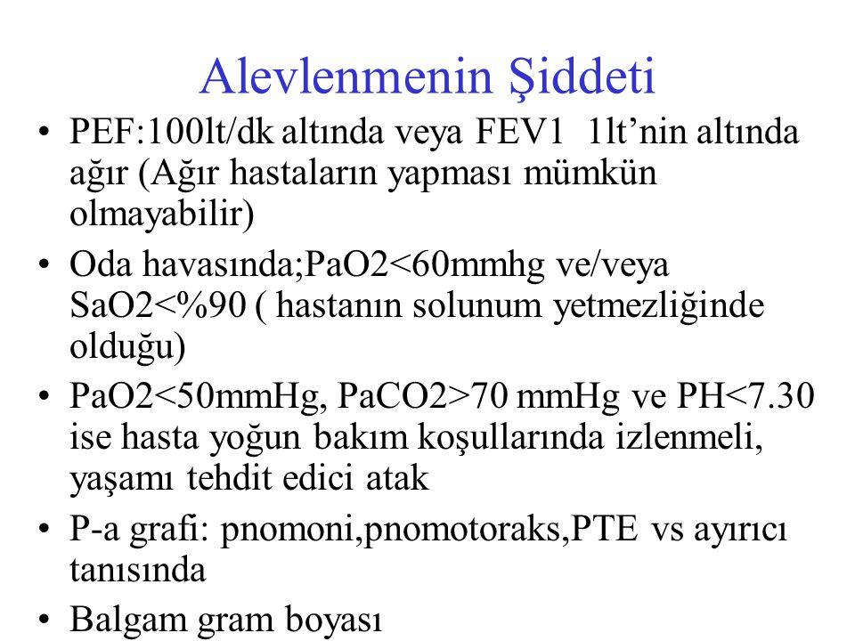 Alevlenmenin Şiddeti PEF:100lt/dk altında veya FEV1 1lt'nin altında ağır (Ağır hastaların yapması mümkün olmayabilir) Oda havasında;PaO2<60mmhg ve/veya SaO2<%90 ( hastanın solunum yetmezliğinde olduğu) PaO2 70 mmHg ve PH<7.30 ise hasta yoğun bakım koşullarında izlenmeli, yaşamı tehdit edici atak P-a grafi: pnomoni,pnomotoraks,PTE vs ayırıcı tanısında Balgam gram boyası