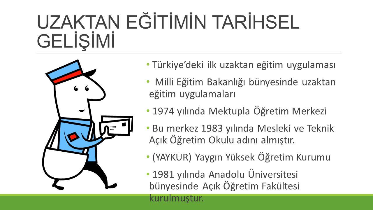 UZAKTAN EĞİTİMİN TARİHSEL GELİŞİMİ Türkiye'deki ilk uzaktan eğitim uygulaması Milli Eğitim Bakanlığı bünyesinde uzaktan eğitim uygulamaları 1974 yılın