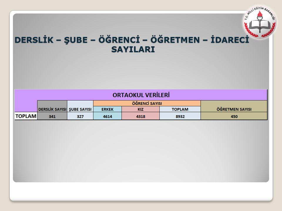 ÖSYM, 2012 yılından sonra iller arası sıralamaları resmi olarak yayınlamamaktadır.