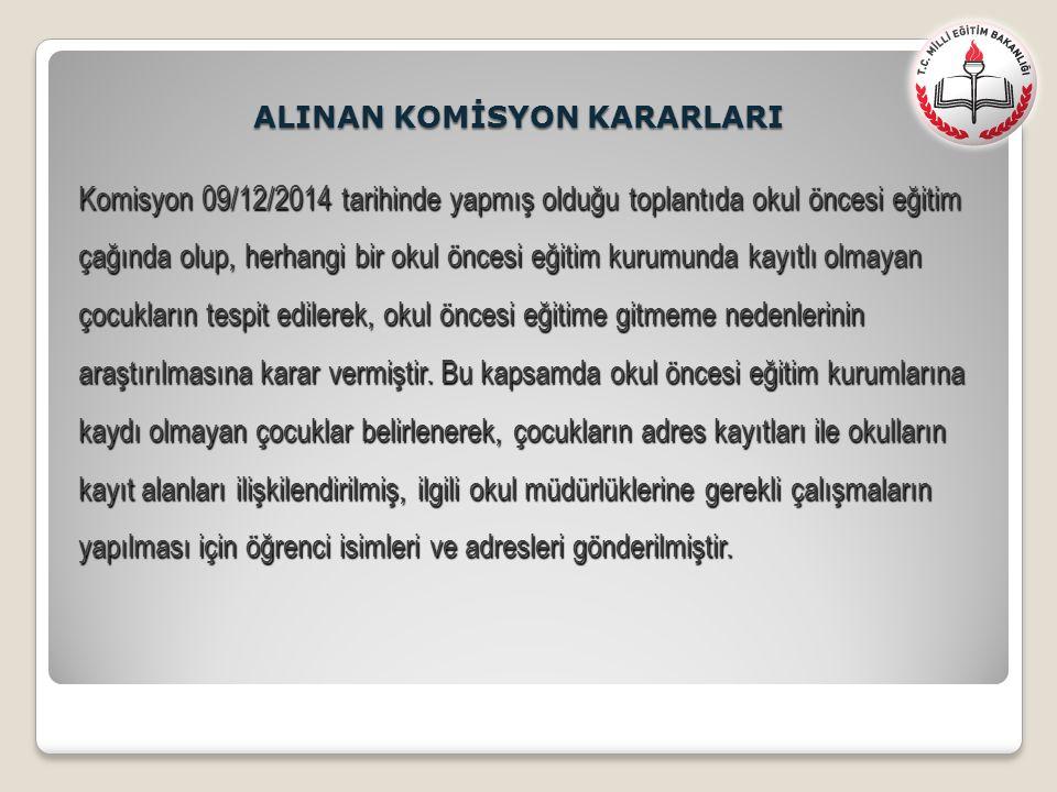 BAŞARIYI ARTTIRMAYA YÖNELİK ÇALIŞMALAR 6.