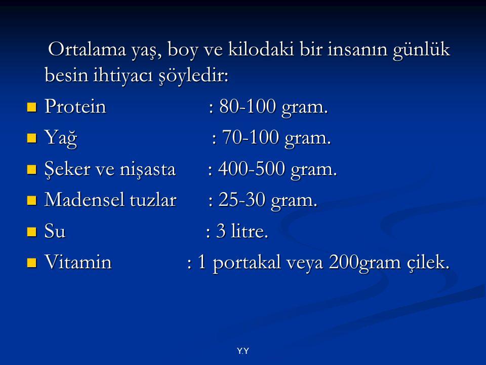 Y.Y Ortalama yaş, boy ve kilodaki bir insanın günlük besin ihtiyacı şöyledir: Ortalama yaş, boy ve kilodaki bir insanın günlük besin ihtiyacı şöyledir