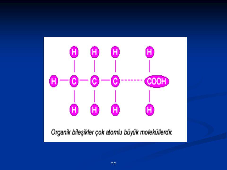 BESİNLER Besinler vücuttaki görevlerine göre üç çeşittir: 1.Enerji vericiler (Yağlar, Proteinler, Karbonhidratlar) 2.Yapıcı-Onarıcılar (Proteinler, Madensel tuz, Su ) 3.Düzenleyiciler ( Vitaminler,Madensel tuz,Su)