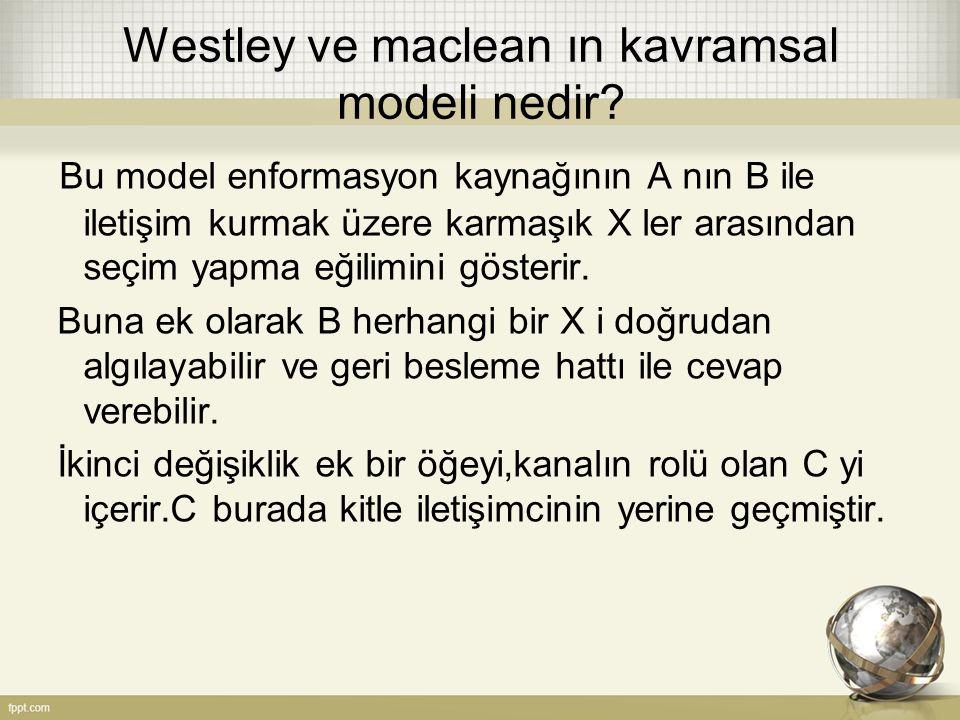 Westley ve maclean ın kavramsal modeli nedir? Bu model enformasyon kaynağının A nın B ile iletişim kurmak üzere karmaşık X ler arasından seçim yapma e