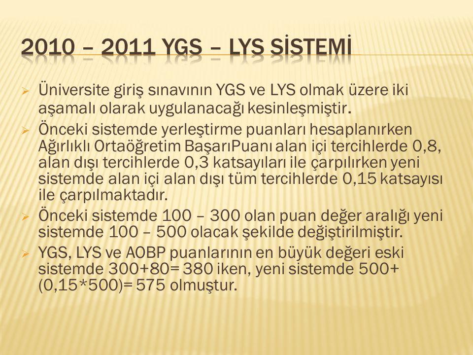  Üniversite giriş sınavının YGS ve LYS olmak üzere iki aşamalı olarak uygulanacağı kesinleşmiştir.  Önceki sistemde yerleştirme puanları hesaplanırk
