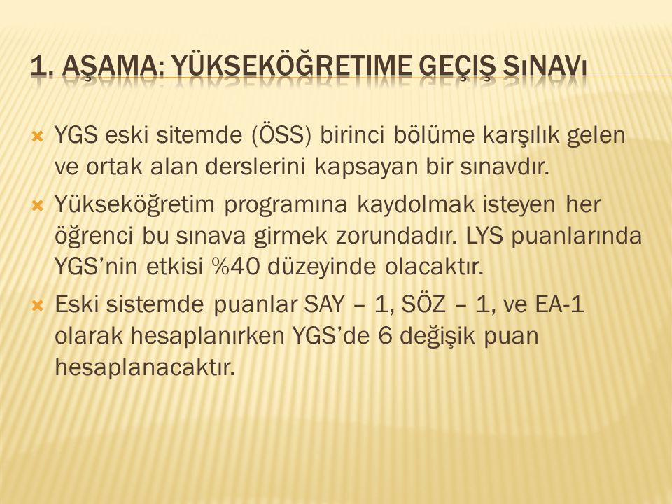 Bunlar;  SAY – 1 yerine YGS – 1 ve YGS – 2  SÖZ – 1 yerine YGS – 3 ve YGS – 4  EA – 1 yerine YGS – 5 ve YGS – 6 olacak şekilde değiştirilmiştir.