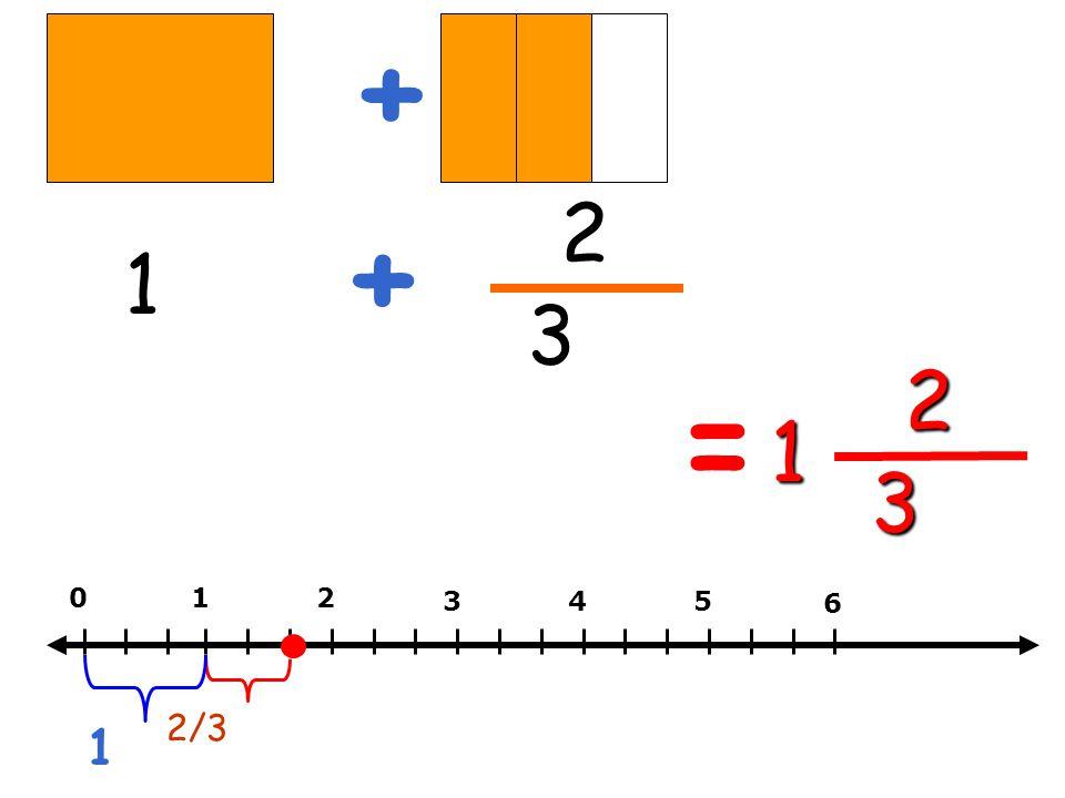 1 2 3 + 012 345 2/3 1 + 1 2 3 = 6