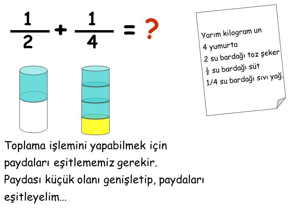 1 2 Yarım kilogram un 4 yumurta 2 su bardağı toz şeker ½ su bardağı süt 1/4 su bardağı sıvı yağ. 1 4 +=? Toplama işlemini yapabilmek için paydaları eş