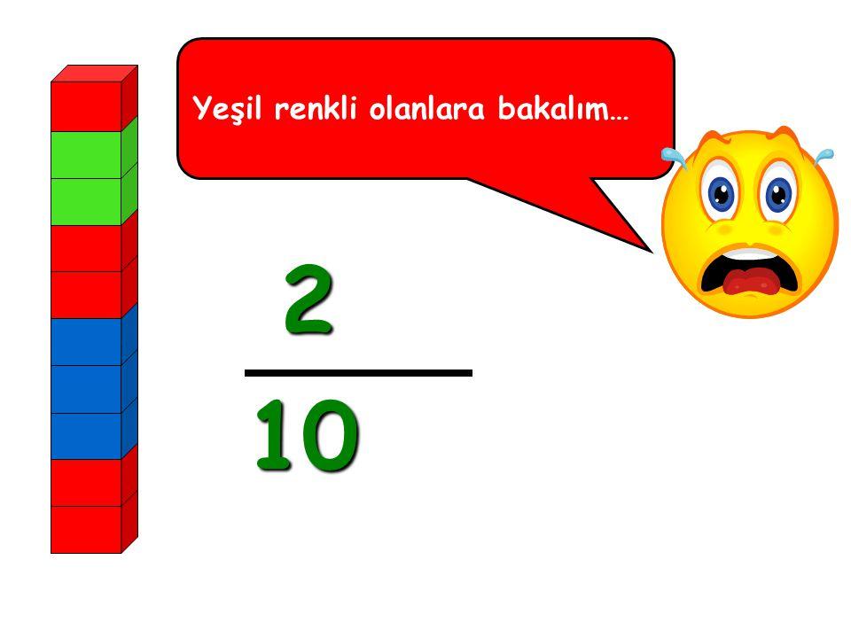 3 5 Ekrandaki şekillere ait kesirleri yazıp, toplama işlemini yapalım. + 3 10 = 9 6 +=