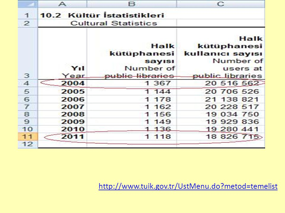 http://www.tuik.gov.tr/UstMenu.do?metod=temelist
