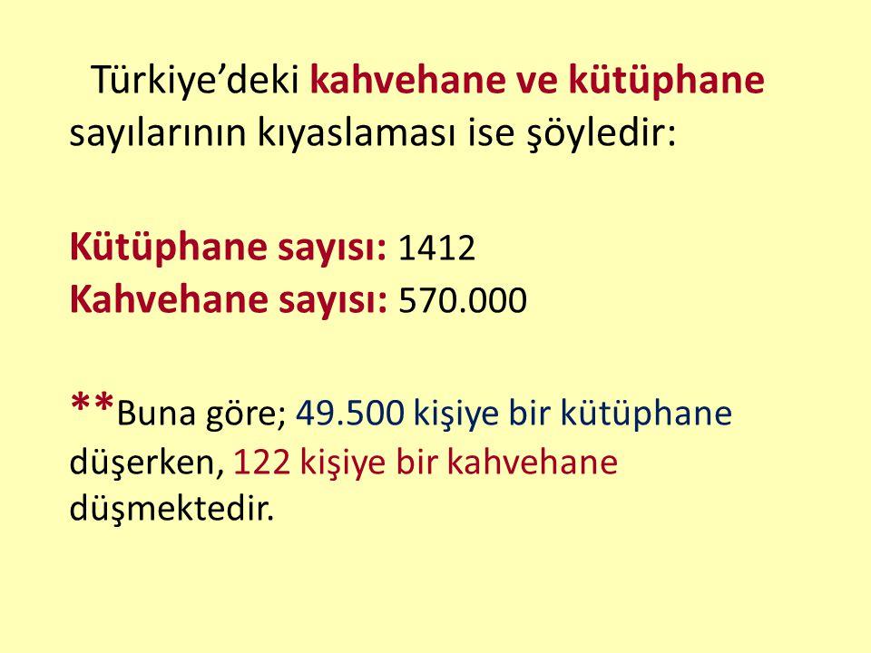 Türkiye'deki kahvehane ve kütüphane sayılarının kıyaslaması ise şöyledir: Kütüphane sayısı: 1412 Kahvehane sayısı: 570.000 ** Buna göre; 49.500 kişiye