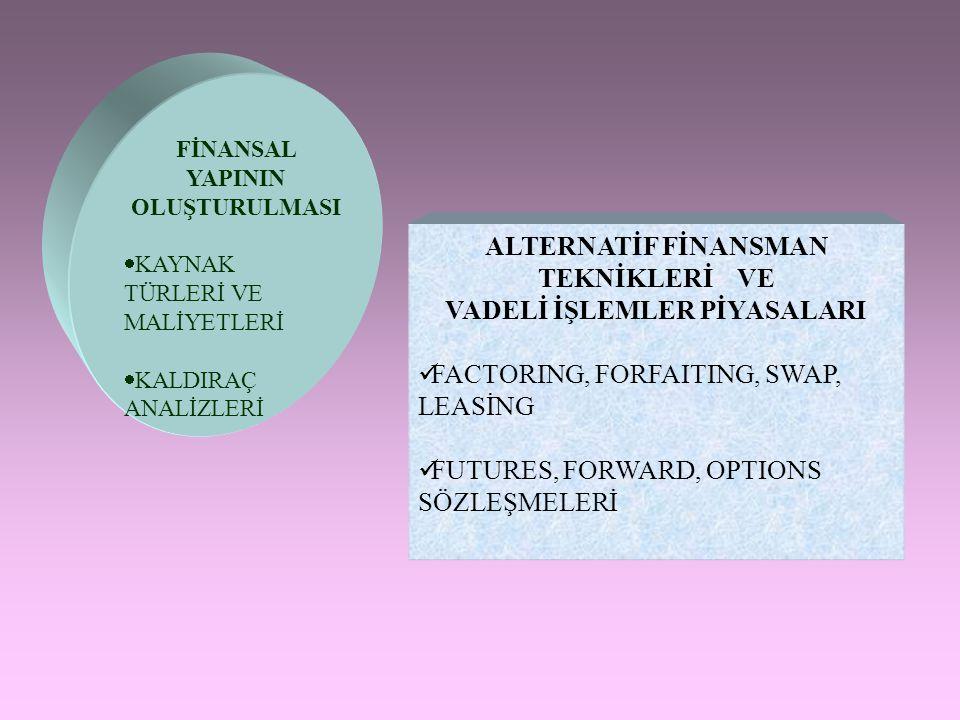 KISA VADELİ YABANCI KAYNAKLAR Bir yıl gibi normal faaliyet dönemi içinde ödenmesi gereken borçların tümünden oluşur.