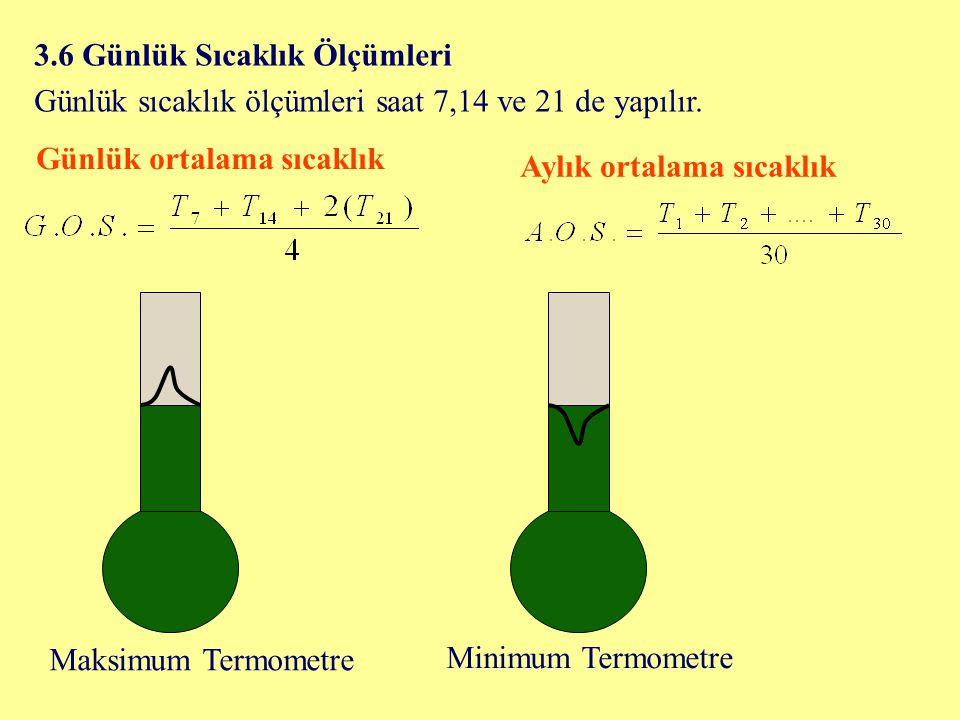 3.6 Günlük Sıcaklık Ölçümleri Günlük sıcaklık ölçümleri saat 7,14 ve 21 de yapılır. Günlük ortalama sıcaklık Aylık ortalama sıcaklık Maksimum Termomet