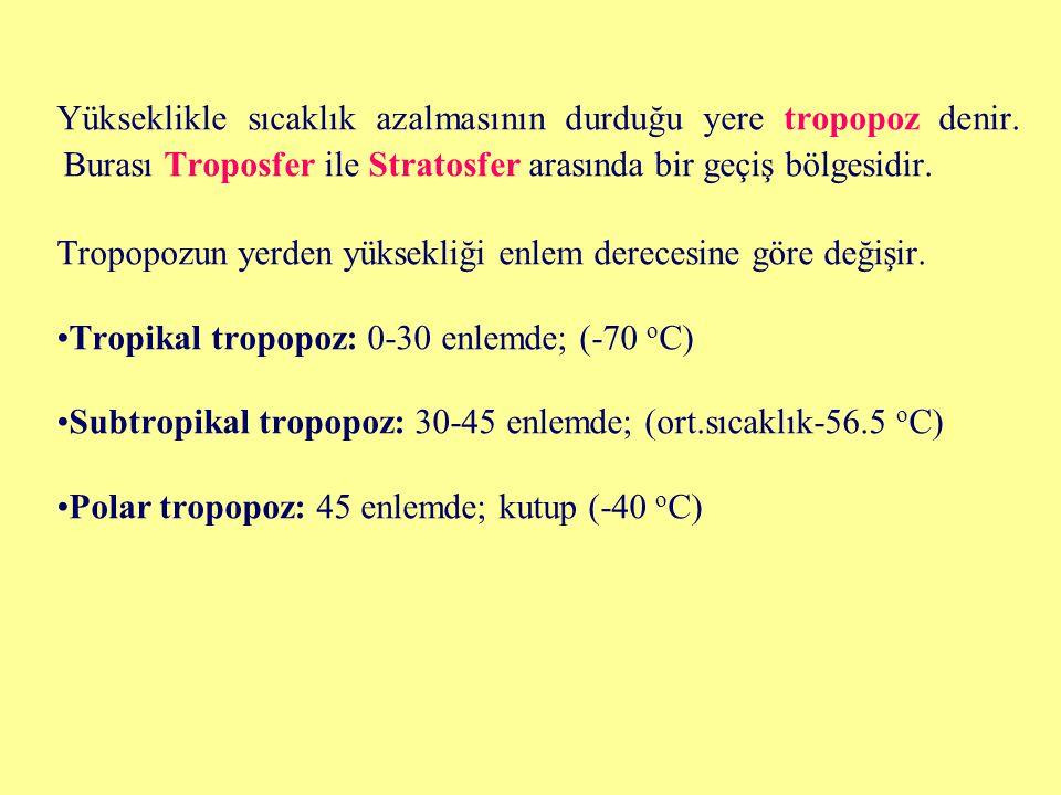 Yükseklikle sıcaklık azalmasının durduğu yere tropopoz denir. Burası Troposfer ile Stratosfer arasında bir geçiş bölgesidir. Tropopozun yerden yüksekl