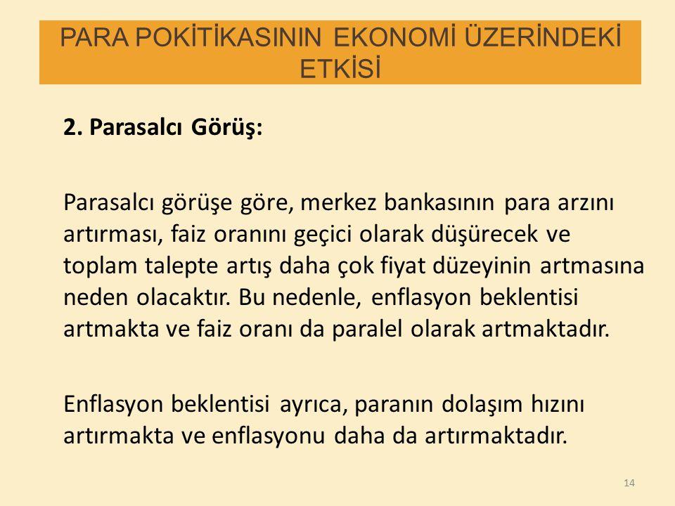 PARA POKİTİKASININ EKONOMİ ÜZERİNDEKİ ETKİSİ 2.