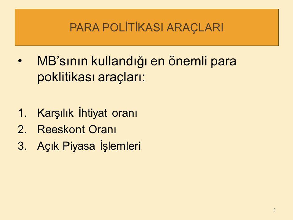 PARA POLİTİKASI ARAÇLARI MB'sının kullandığı en önemli para poklitikası araçları: 1.Karşılık İhtiyat oranı 2.Reeskont Oranı 3.Açık Piyasa İşlemleri 3