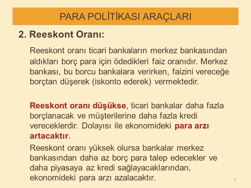 PARA POLİTİKASI ARAÇLARI 2. Reeskont Oranı: Reeskont oranı ticari bankaların merkez bankasından aldıkları borç para için ödedikleri faiz oranıdır. Mer