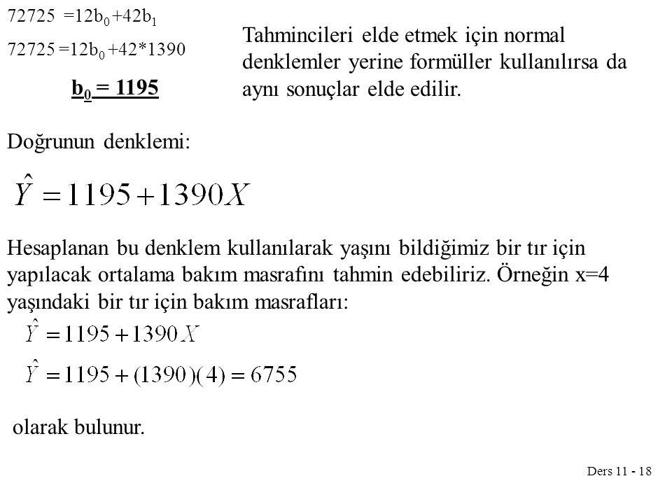 Ders 11 - 18 72725 =12b 0 +42b 1 72725 =12b 0 +42*1390 b 0 = 1195 Doğrunun denklemi: Hesaplanan bu denklem kullanılarak yaşını bildiğimiz bir tır için
