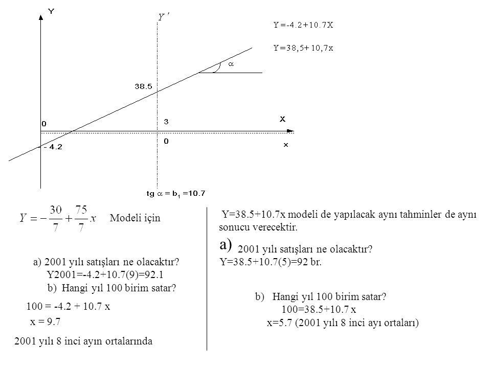 a) 2001 yılı satışları ne olacaktır? Y2001=-4.2+10.7(9)=92.1 b) Hangi yıl 100 birim satar? 100 = -4.2 + 10.7 x x = 9.7 Modeli için Y=38.5+10.7x modeli