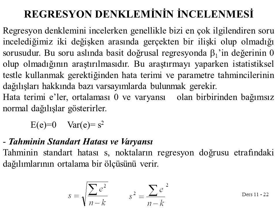 Ders 11 - 22 REGRESYON DENKLEMİNİN İNCELENMESİ Regresyon denklemini incelerken genellikle bizi en çok ilgilendiren soru incelediğimiz iki değişken ara