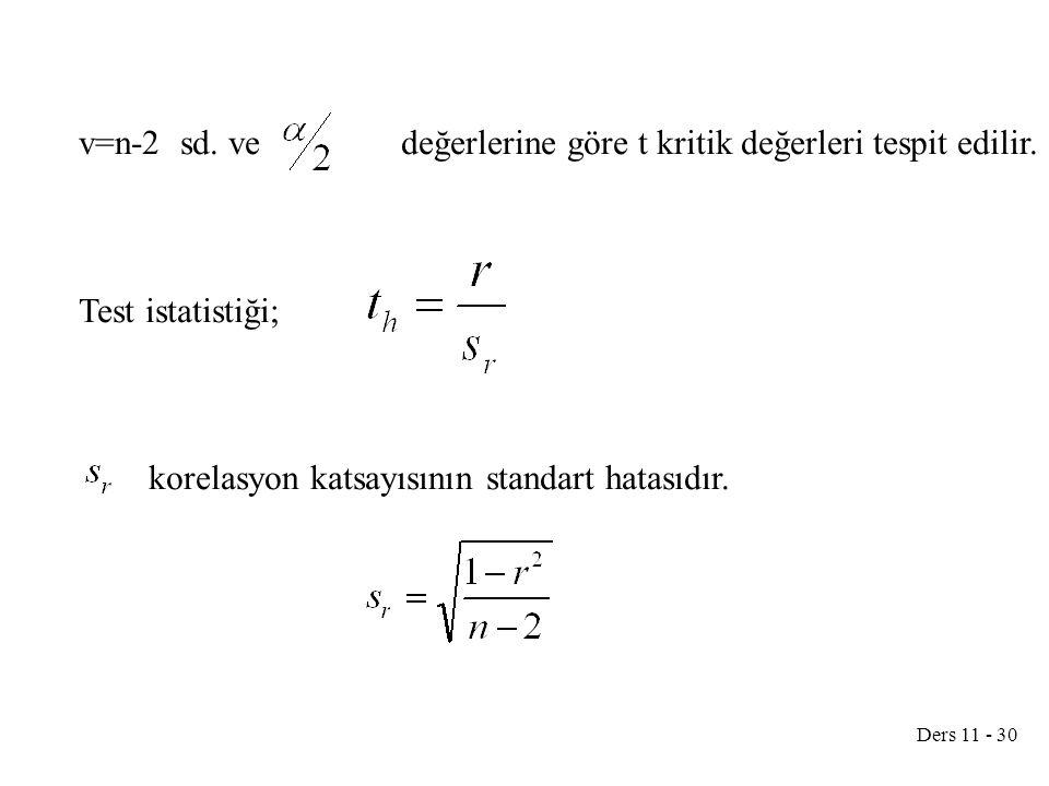 Ders 11 - 30 v=n-2 sd. ve değerlerine göre t kritik değerleri tespit edilir. Test istatistiği; korelasyon katsayısının standart hatasıdır.