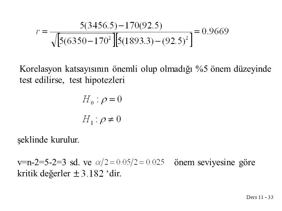 Ders 11 - 33 Korelasyon katsayısının önemli olup olmadığı %5 önem düzeyinde test edilirse, test hipotezleri şeklinde kurulur. v=n-2=5-2=3 sd. ve önem