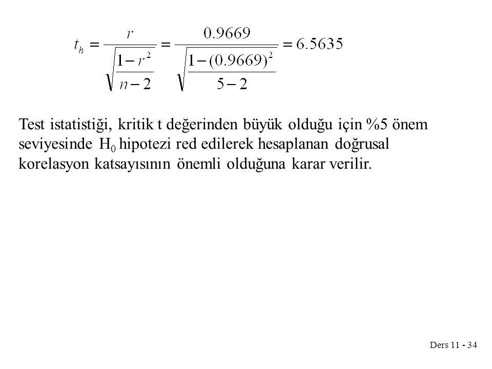 Ders 11 - 34 Test istatistiği, kritik t değerinden büyük olduğu için %5 önem seviyesinde H 0 hipotezi red edilerek hesaplanan doğrusal korelasyon kats
