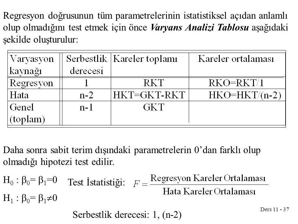 Ders 11 - 37 Regresyon doğrusunun tüm parametrelerinin istatistiksel açıdan anlamlı olup olmadığını test etmek için önce Varyans Analizi Tablosu aşağı