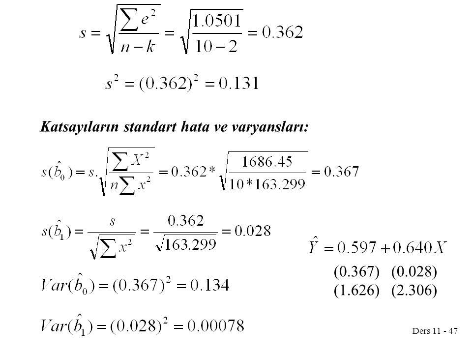 Ders 11 - 47 Katsayıların standart hata ve varyansları: (0.367) (0.028) (1.626) (2.306)